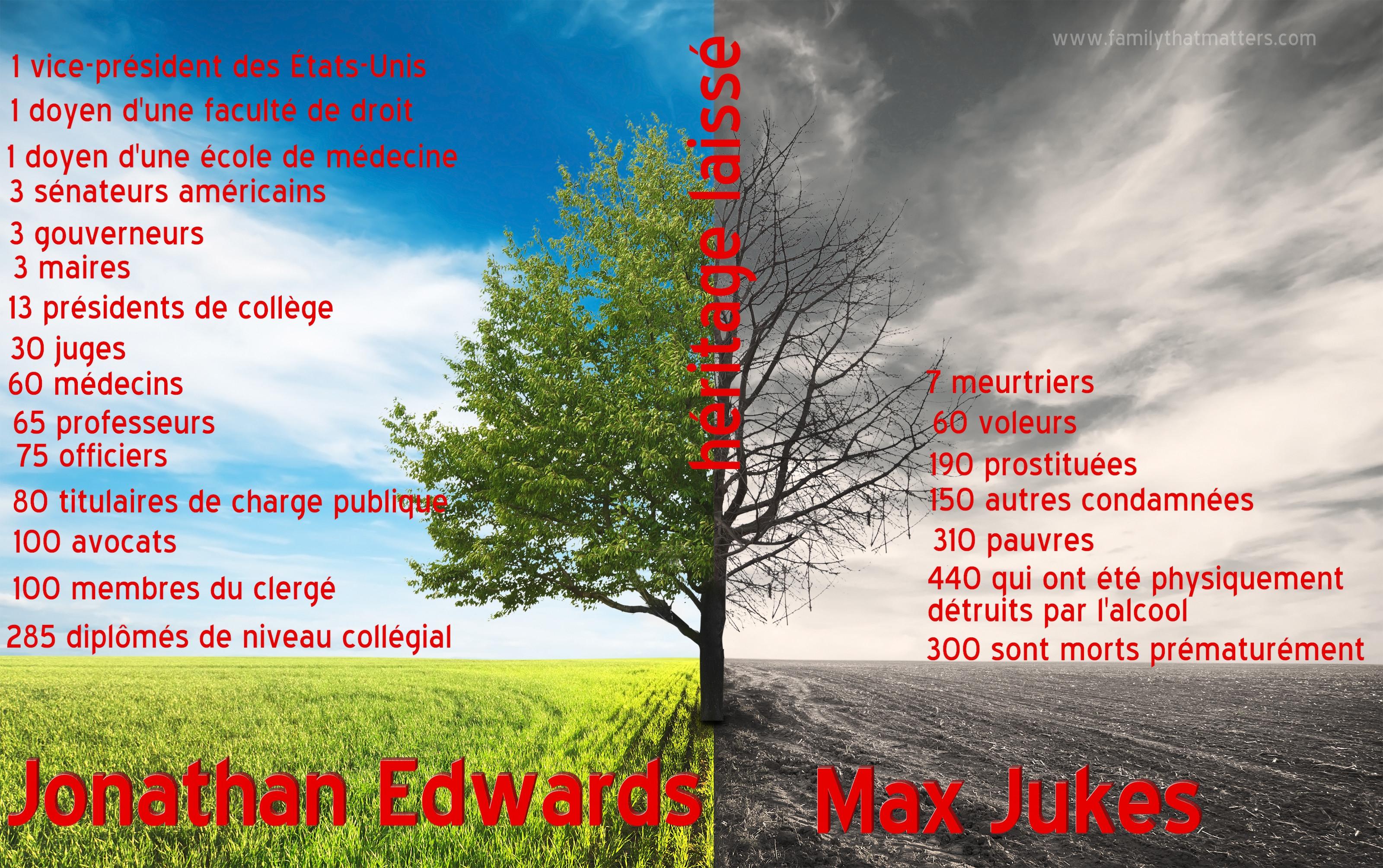 L'héritage de plusieurs générations – L'histoire de Jonathan Edwards