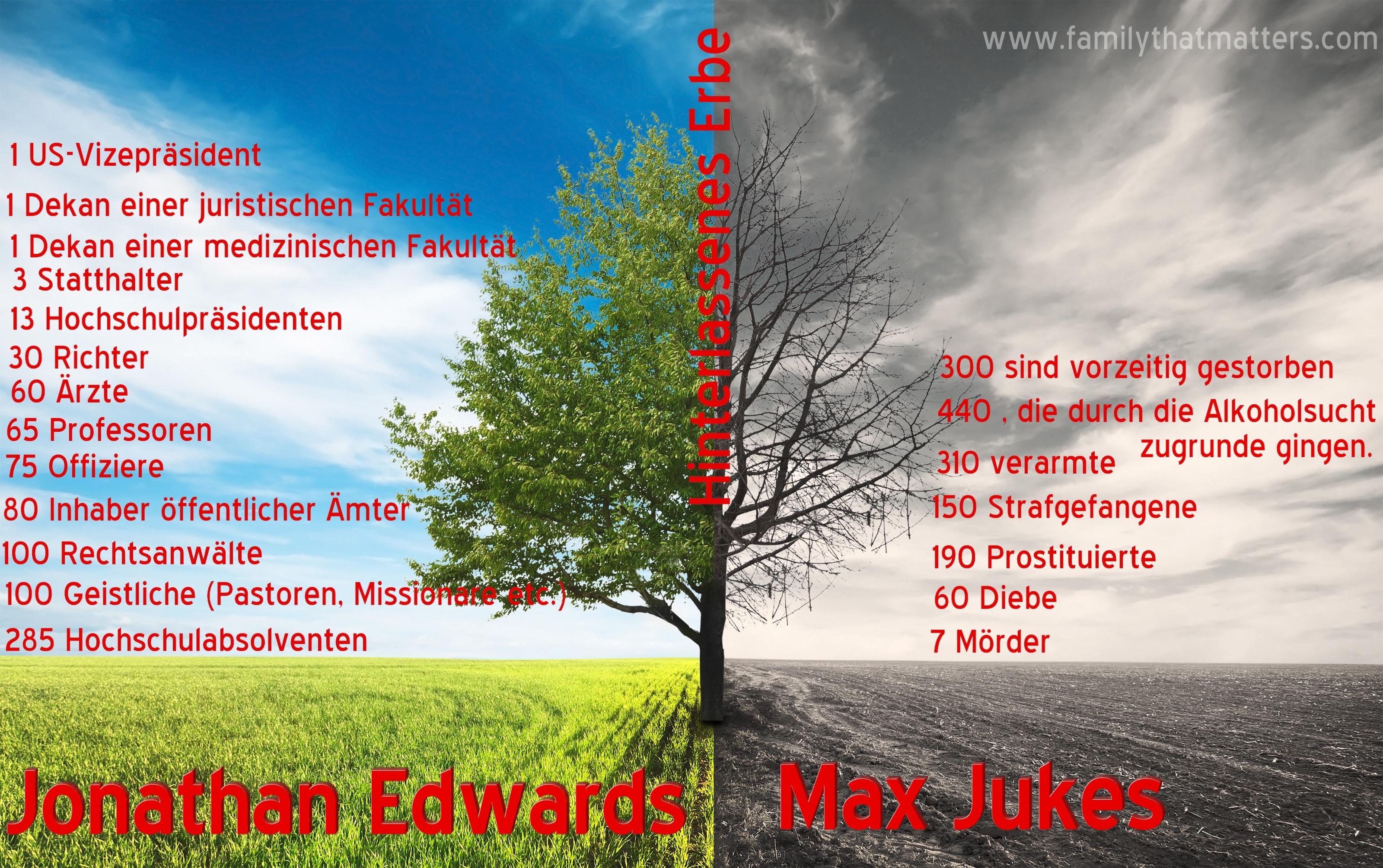 Ein Vermächtnis weit über Generationen hinaus – die Geschichte von Jonathan Edwards